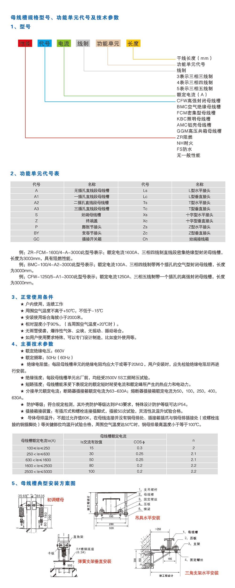 FCM密集型插接式母线槽-详情02